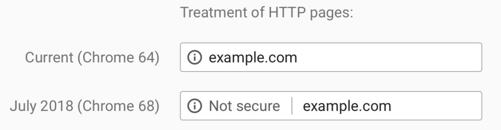 chrome_68_https